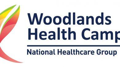 Woodland Health Campus (WHC) Career